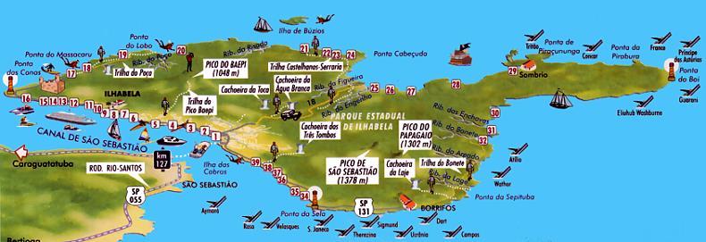 Ilhabela mapa das praias